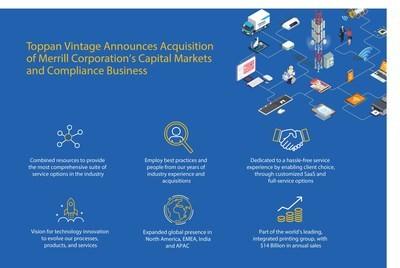 Toppan Leefung adquire negócios de mercados financeiros e compliance da Merrill Communication