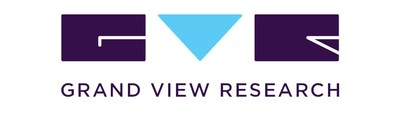 Bronchoscopes Market Size Worth $29.6 Billion by 2025 | CAGR: 8.3%: Grand View Research, Inc.