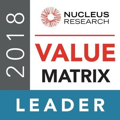 Yellowfin belegt Top-Platzierung in der Nucleus Research Analytics Value Matrix 2018