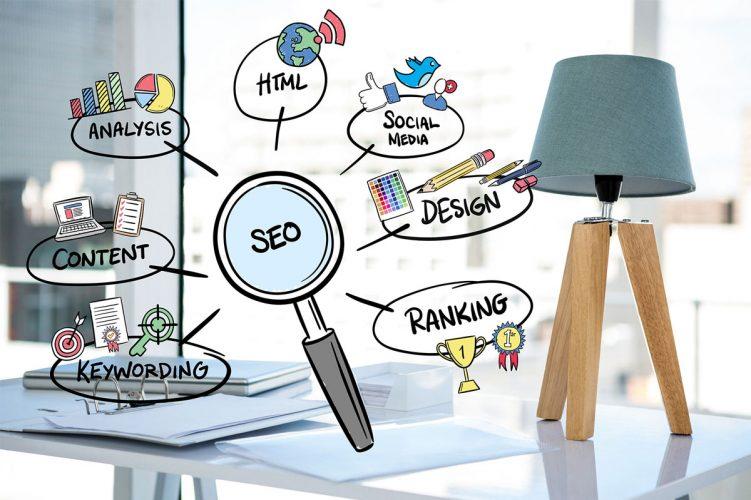 L'importanza della SEO – Search Engine Optimization